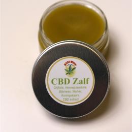 CDB zalf